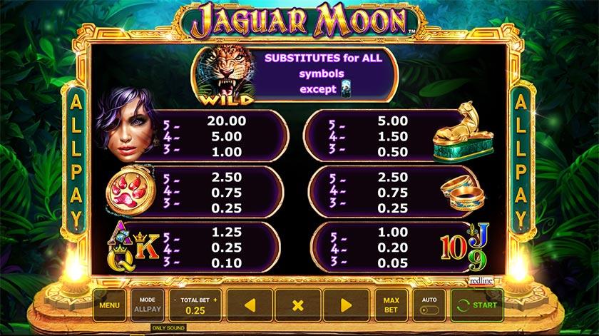 utbetalningstabell i Jaguar Moon
