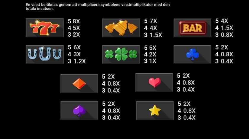 Vilka symboler betalar ut bäst i Side Winder?